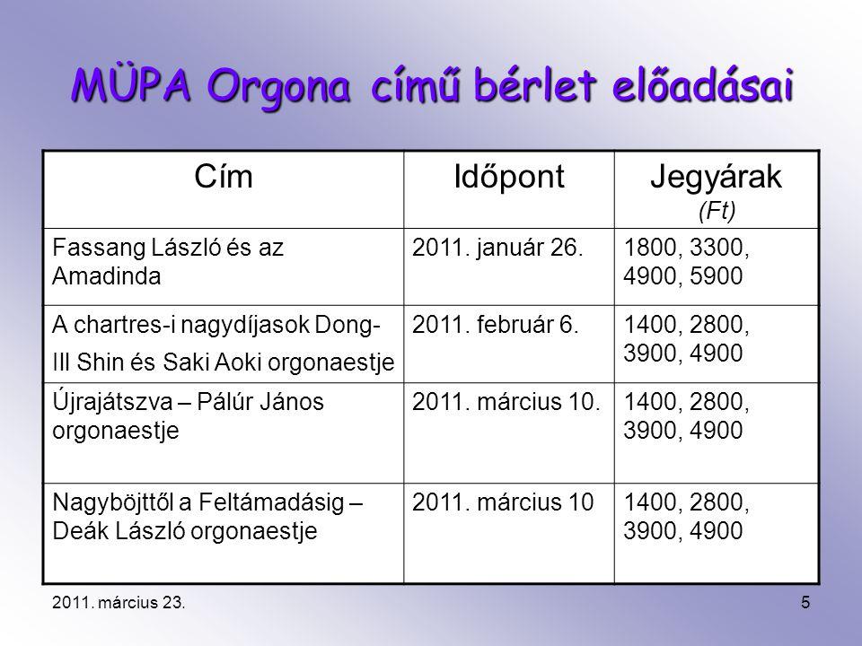MÜPA Orgona című bérlet előadásai