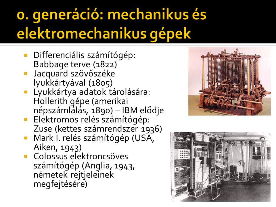 0. generáció: mechanikus és elektromechanikus gépek
