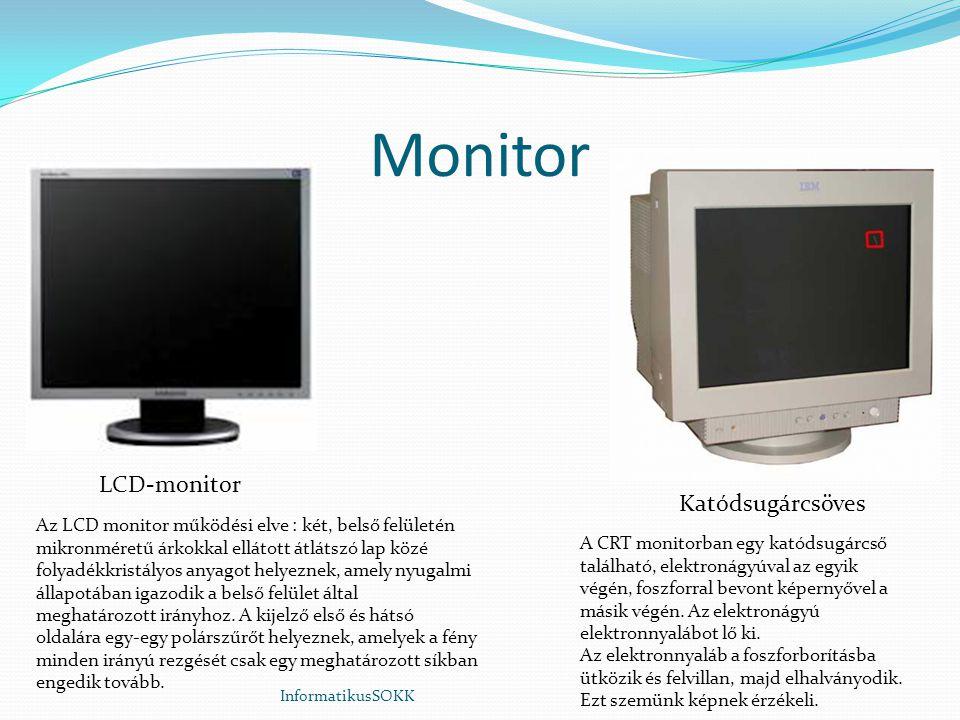 Monitor LCD-monitor Katódsugárcsöves