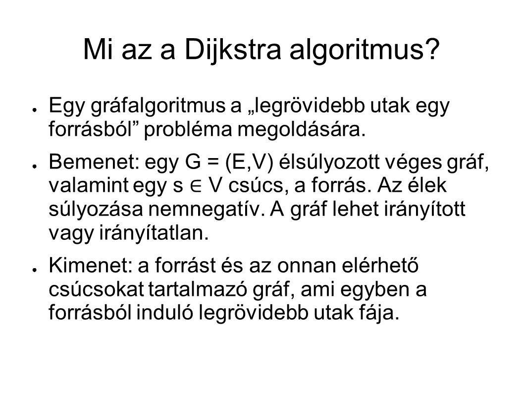 Mi az a Dijkstra algoritmus