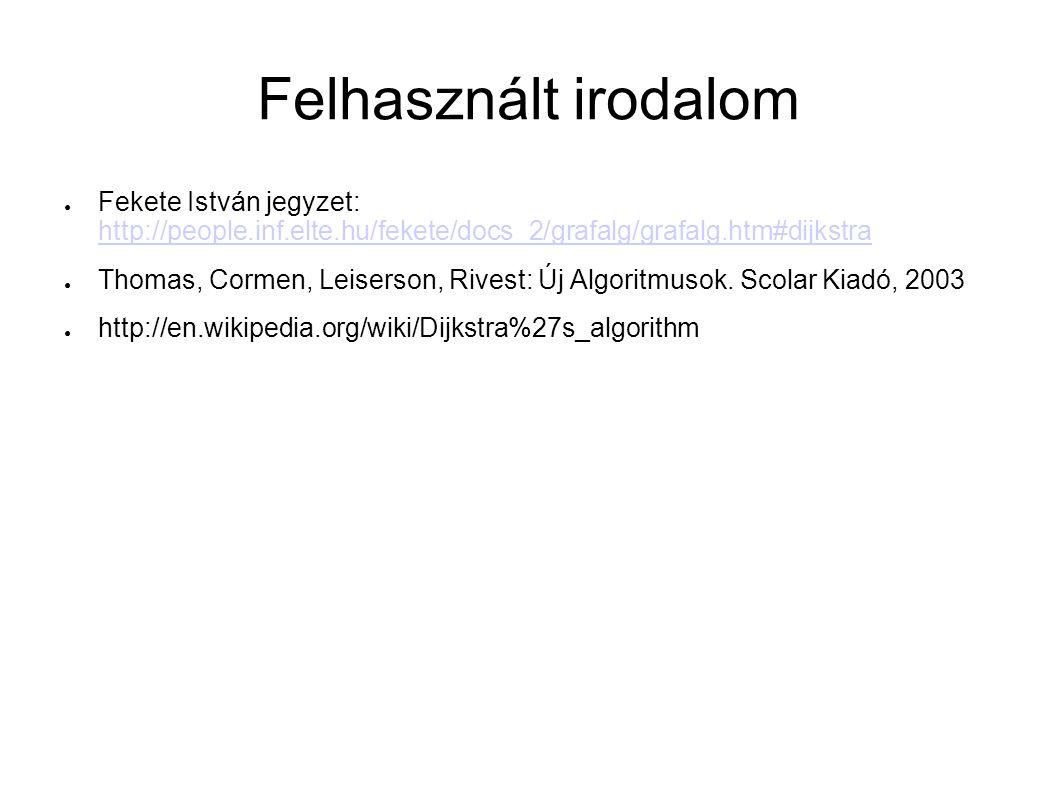 Felhasznált irodalom Fekete István jegyzet: http://people.inf.elte.hu/fekete/docs_2/grafalg/grafalg.htm#dijkstra.