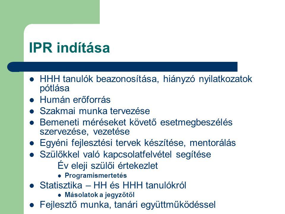 IPR indítása HHH tanulók beazonosítása, hiányzó nyilatkozatok pótlása