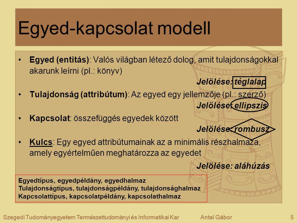 Egyed-kapcsolat modell