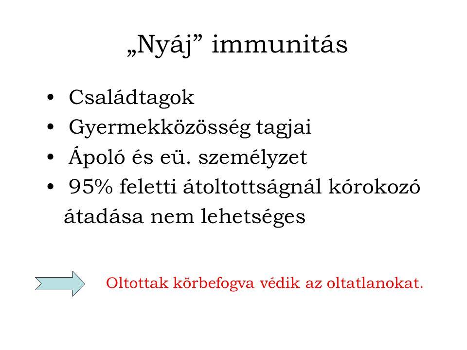 """""""Nyáj immunitás Családtagok Gyermekközösség tagjai"""