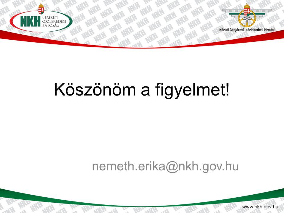 Köszönöm a figyelmet! nemeth.erika@nkh.gov.hu