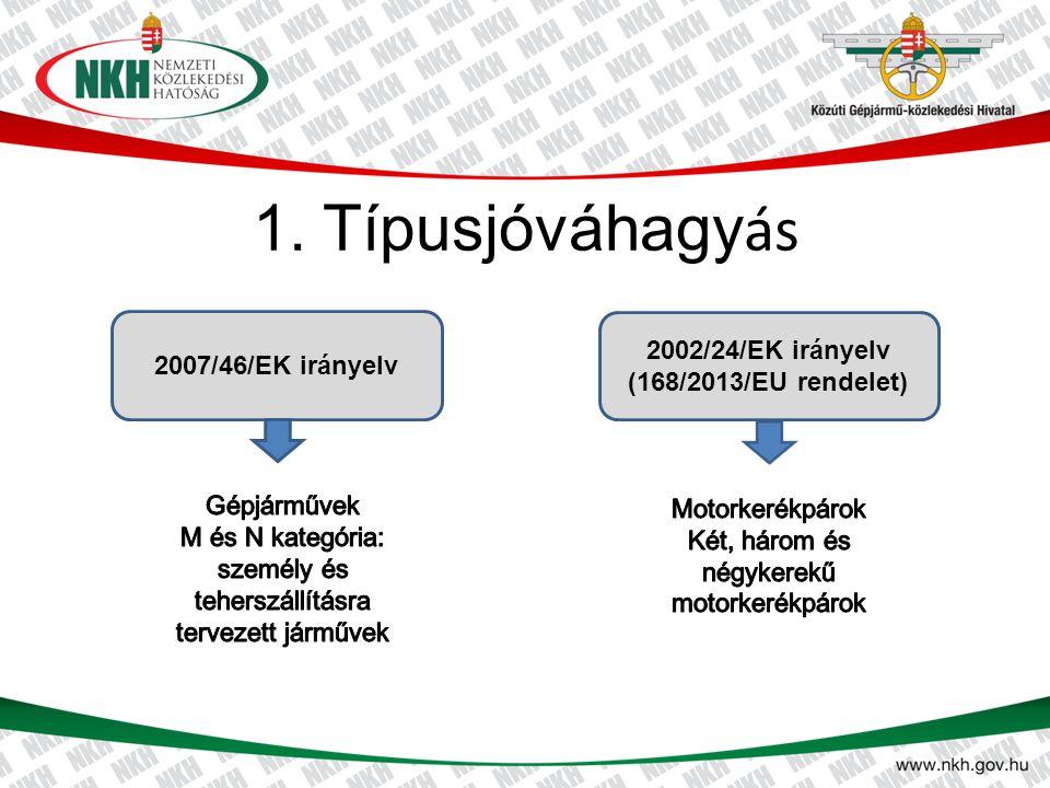 1. Típusjóváhagyás 2002/24/EK irányelv 2007/46/EK irányelv