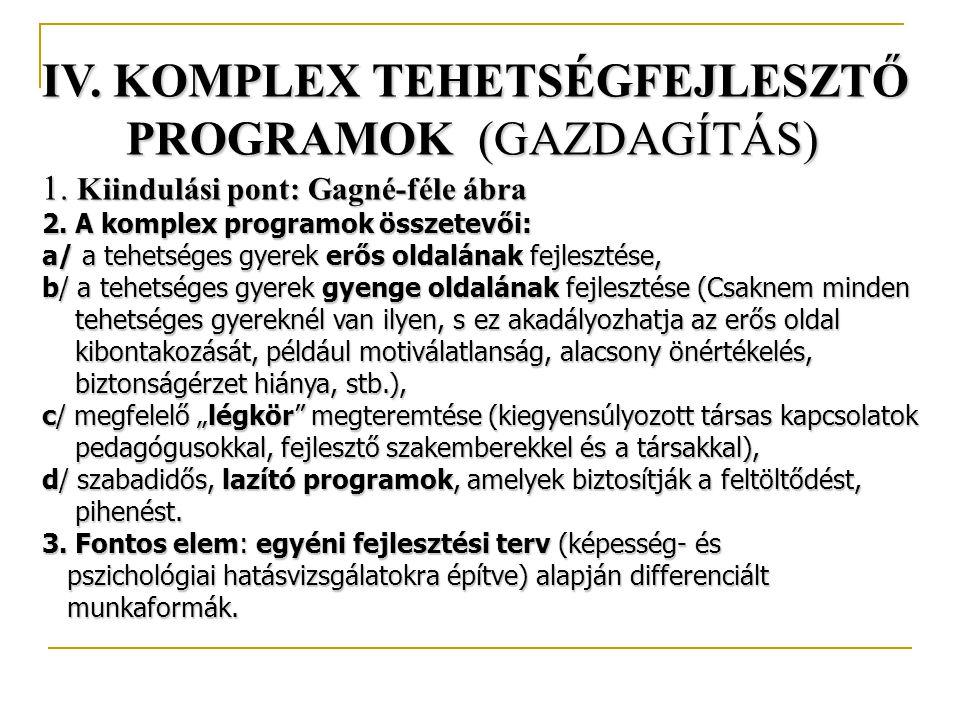 IV. KOMPLEX TEHETSÉGFEJLESZTŐ PROGRAMOK (GAZDAGÍTÁS) 1