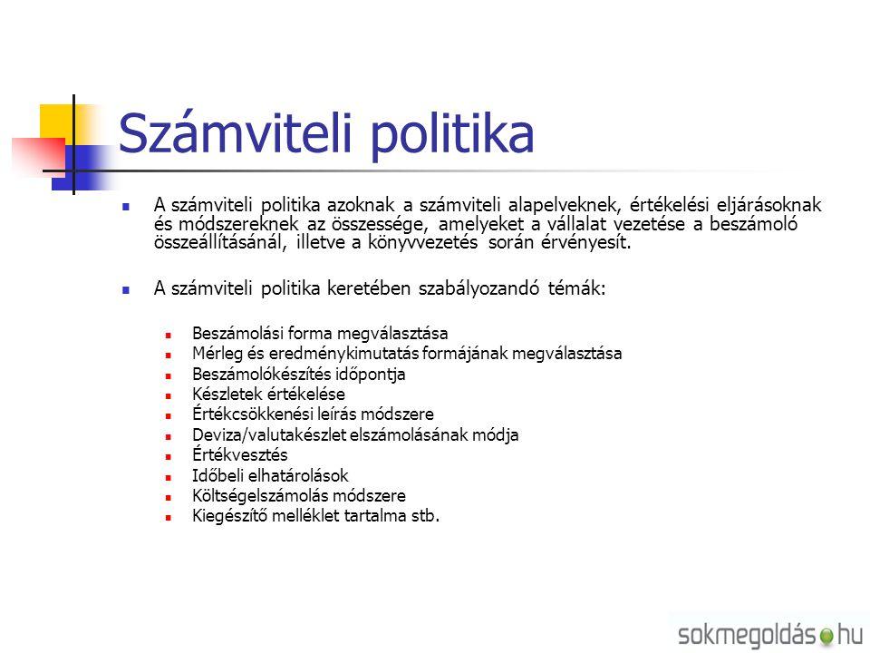 Számviteli politika