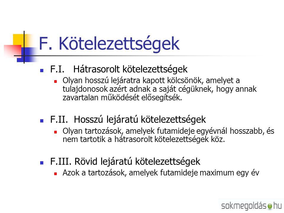 F. Kötelezettségek F.I. Hátrasorolt kötelezettségek
