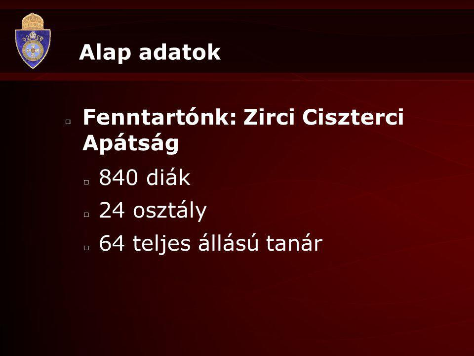 Alap adatok Fenntartónk: Zirci Ciszterci Apátság 840 diák 24 osztály 64 teljes állású tanár