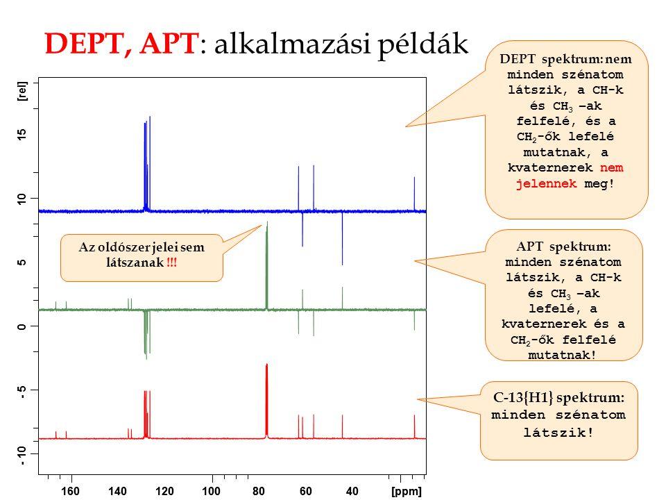 DEPT, APT: alkalmazási példák