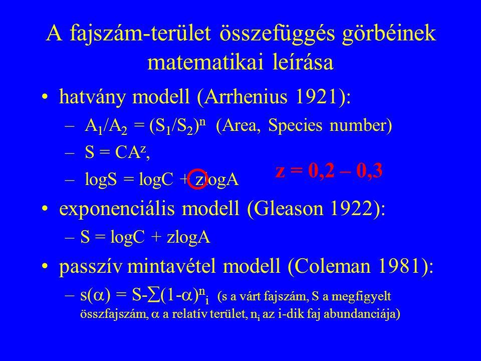 A fajszám-terület összefüggés görbéinek matematikai leírása