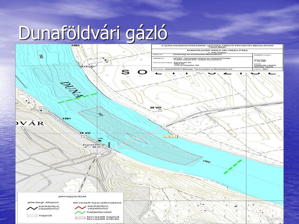 Dunaföldvári gázló
