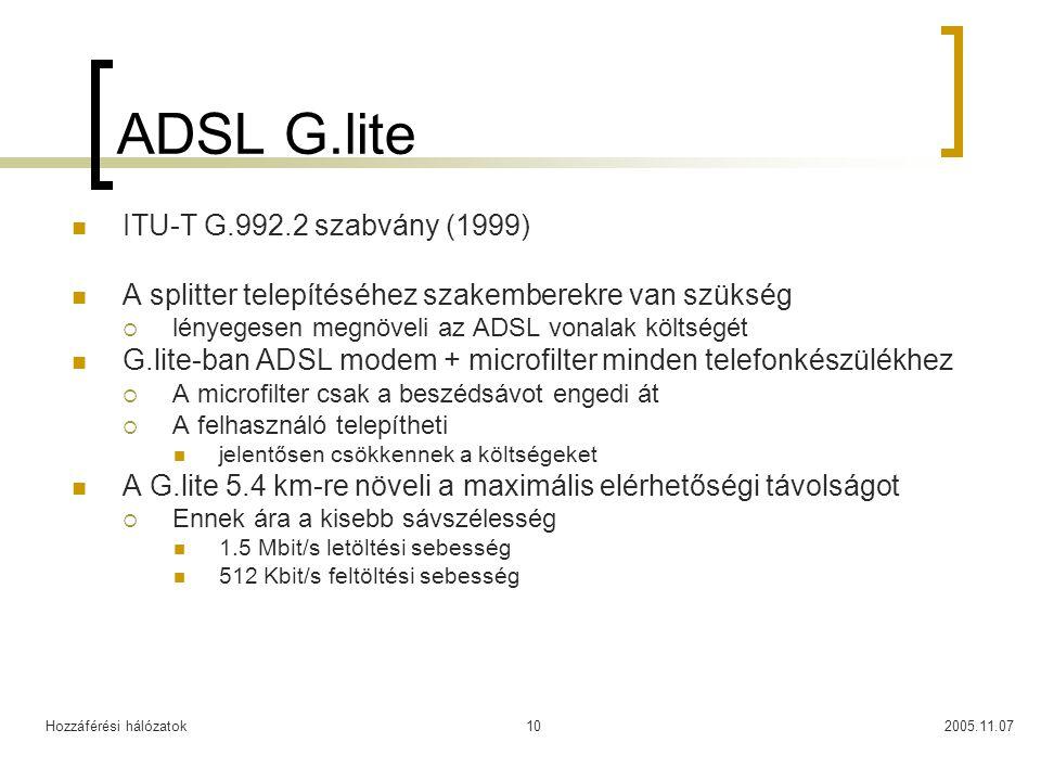 ADSL G.lite ITU-T G.992.2 szabvány (1999)