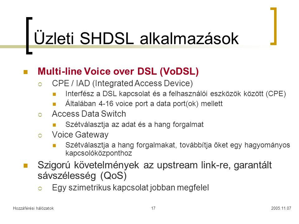 Üzleti SHDSL alkalmazások
