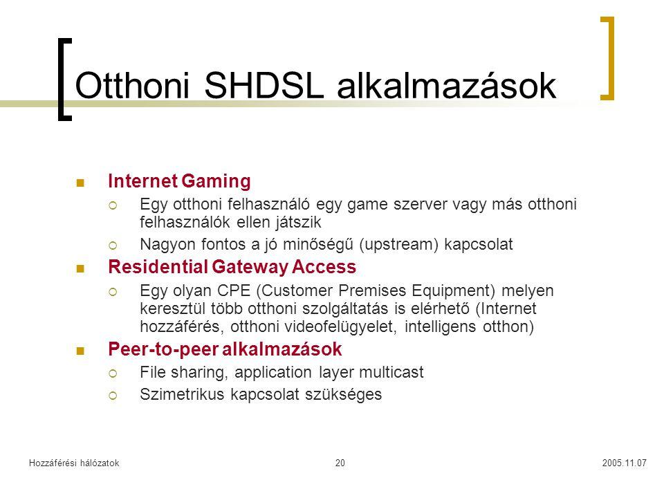 Otthoni SHDSL alkalmazások