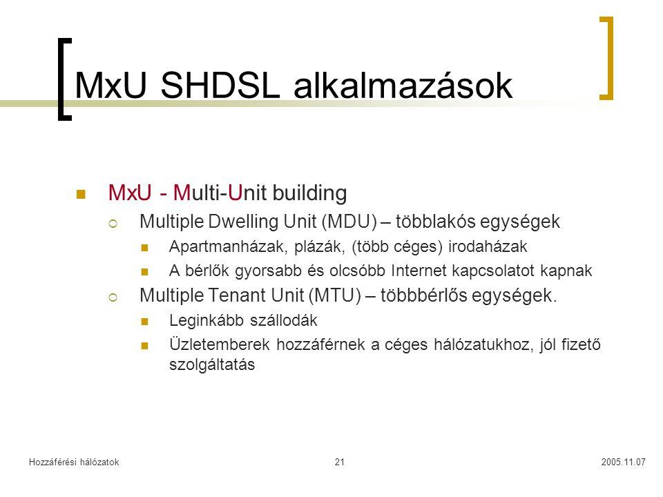 MxU SHDSL alkalmazások
