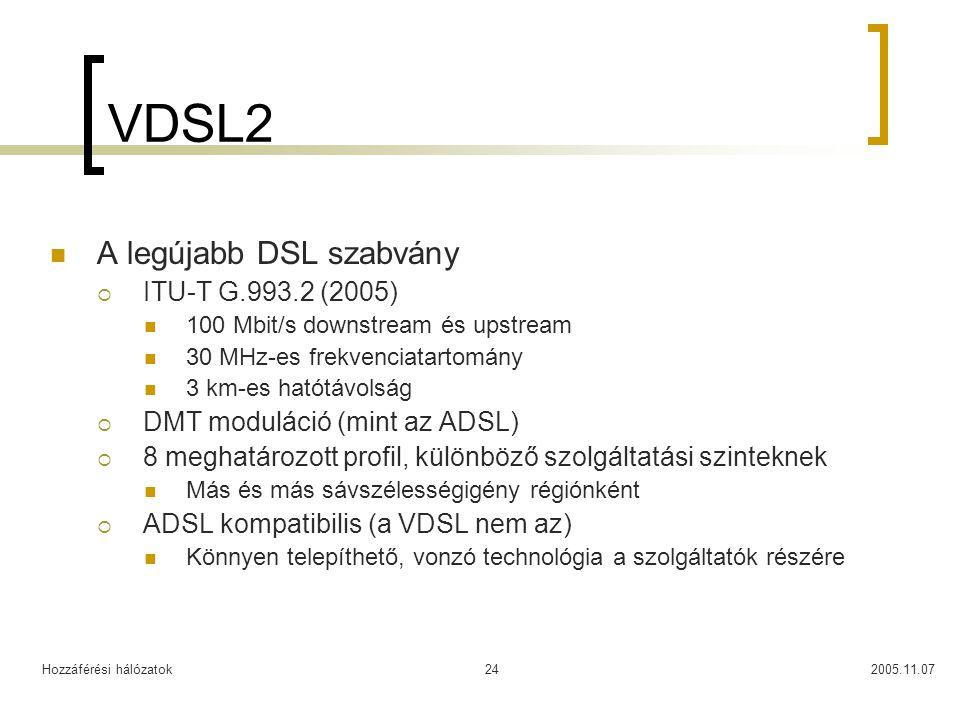 VDSL2 A legújabb DSL szabvány ITU-T G.993.2 (2005)