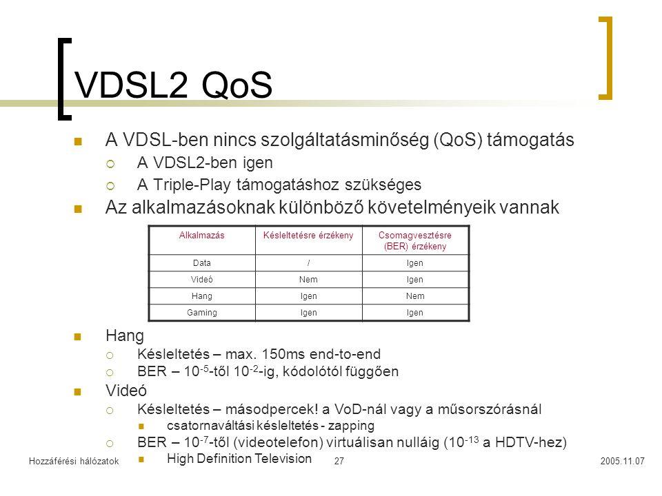 VDSL2 QoS A VDSL-ben nincs szolgáltatásminőség (QoS) támogatás