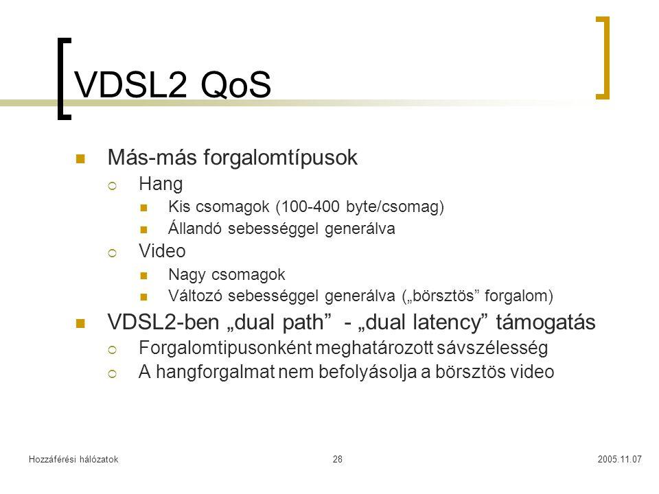 VDSL2 QoS Más-más forgalomtípusok