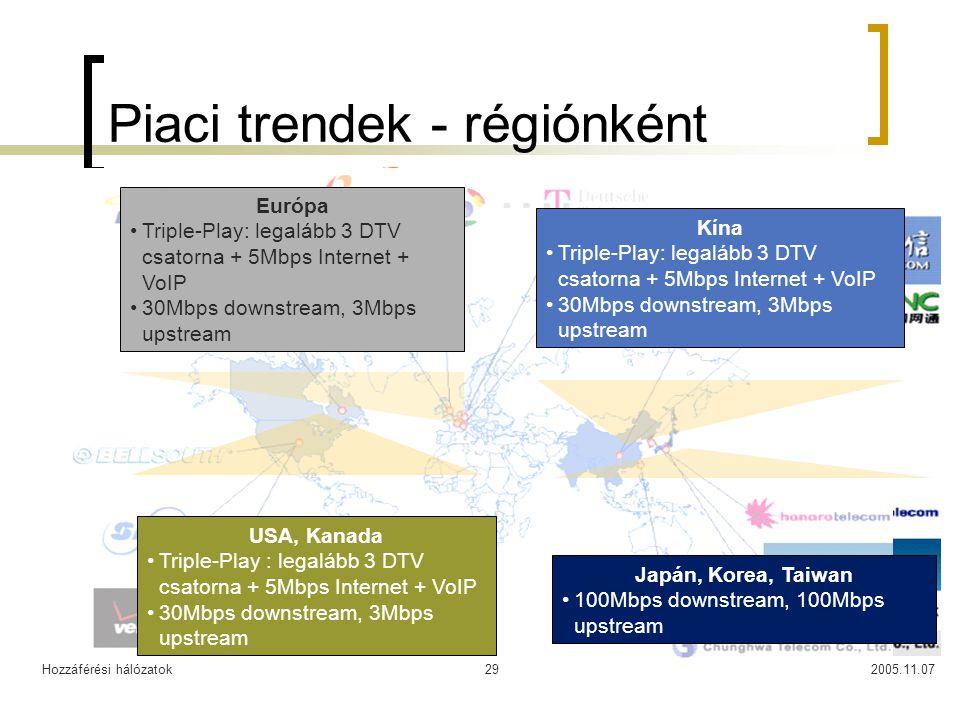 Piaci trendek - régiónként
