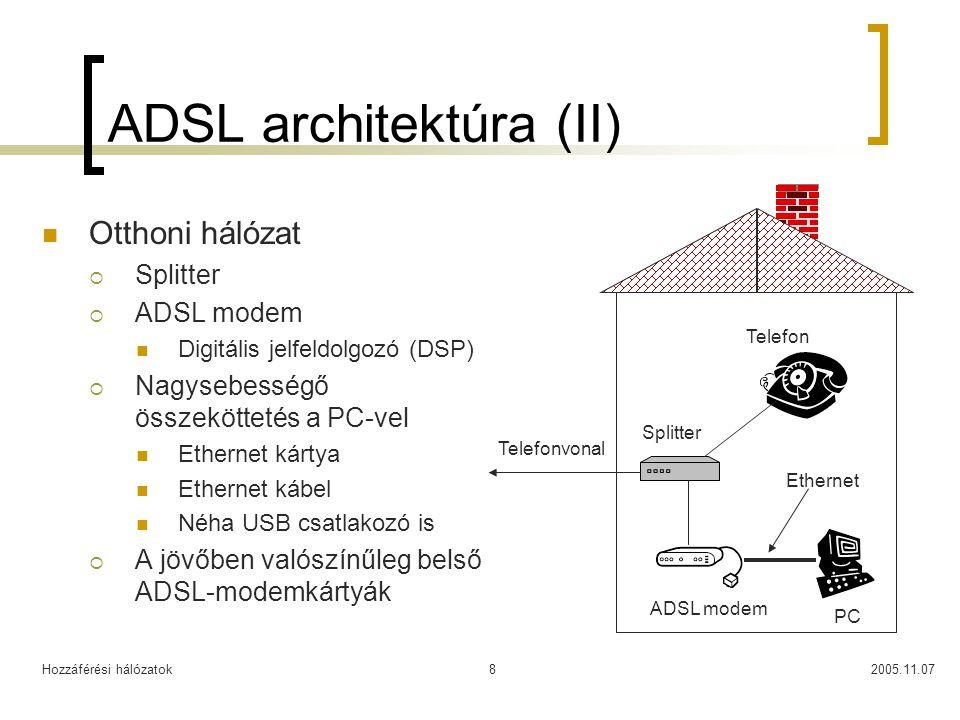 ADSL architektúra (II)
