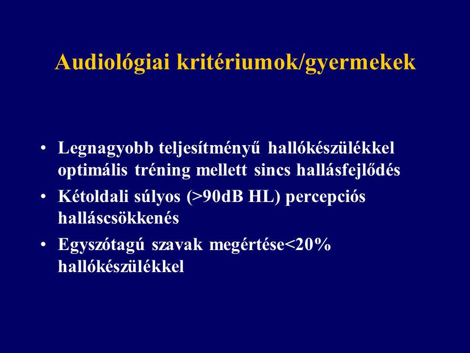 Audiológiai kritériumok/gyermekek
