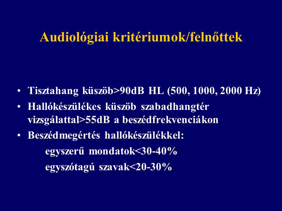 Audiológiai kritériumok/felnőttek