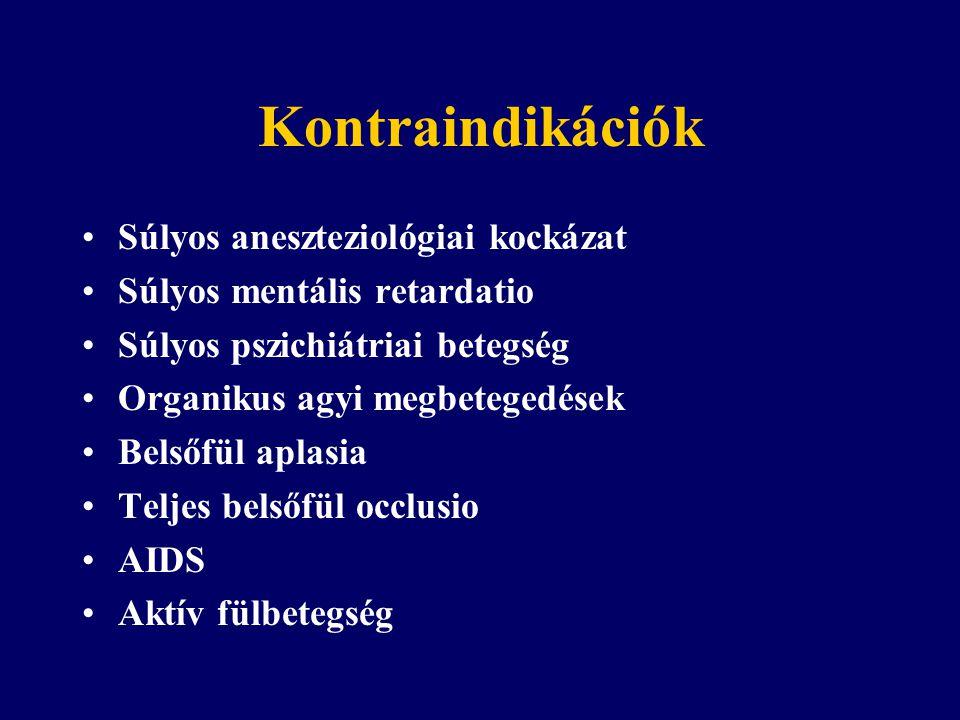 Kontraindikációk Súlyos aneszteziológiai kockázat
