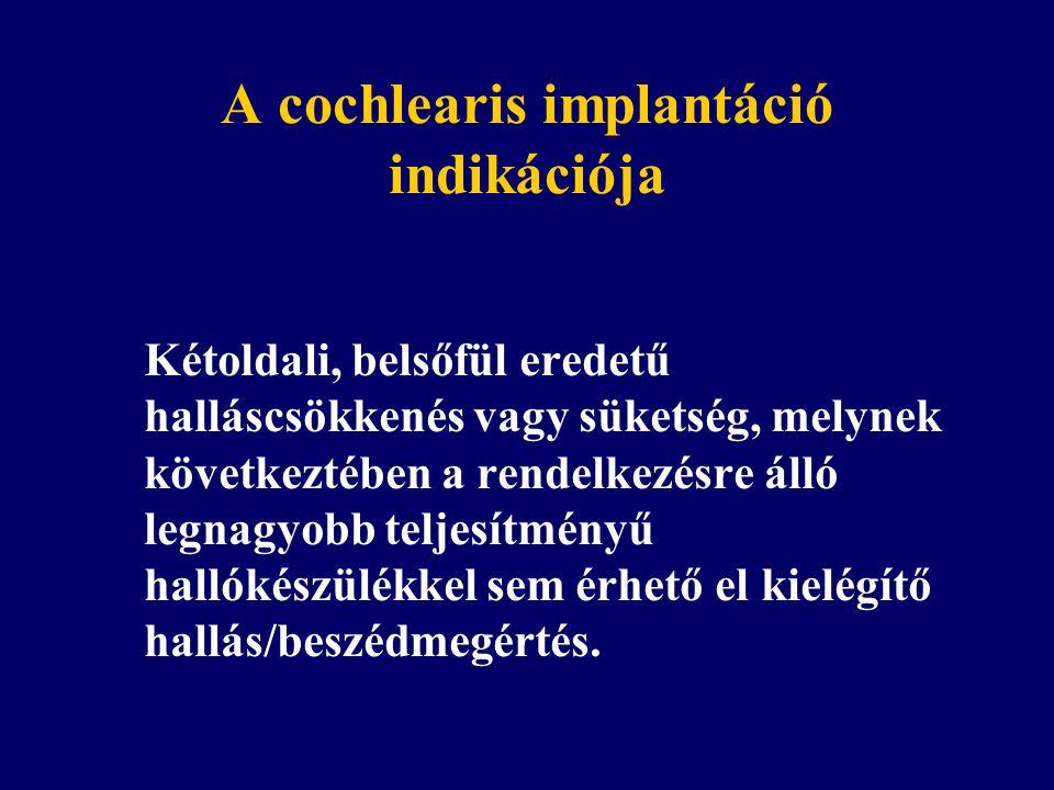 A cochlearis implantáció indikációja