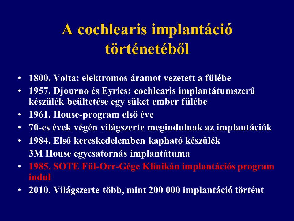 A cochlearis implantáció történetéből