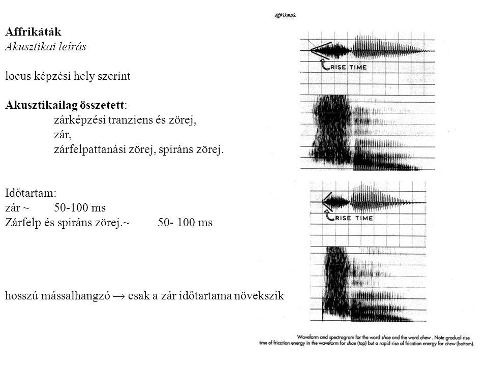 Affrikáták Akusztikai leírás. locus képzési hely szerint. Akusztikailag összetett: zárképzési tranziens és zörej,