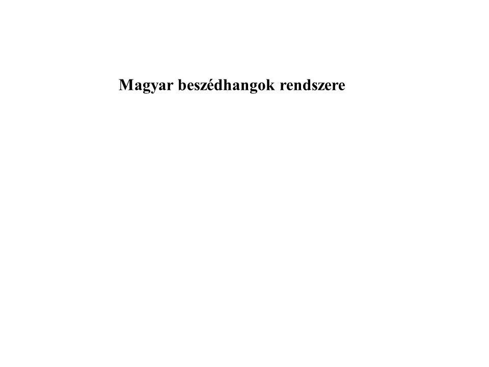 Magyar beszédhangok rendszere