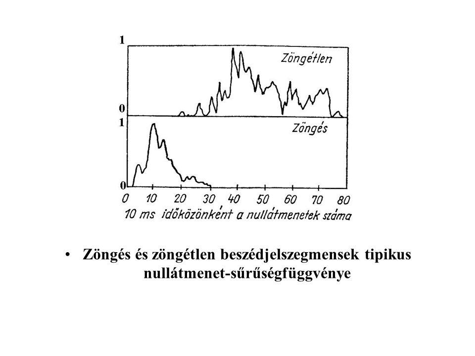 Zöngés és zöngétlen beszédjelszegmensek tipikus nullátmenet-sűrűségfüggvénye