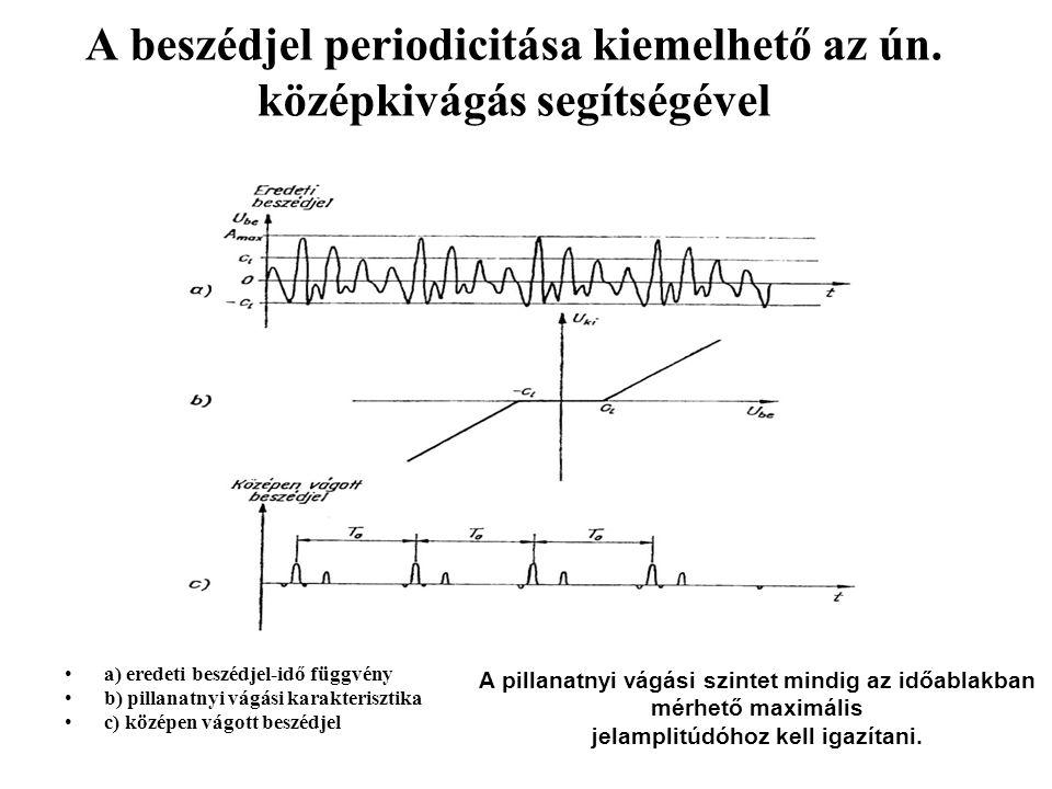 A beszédjel periodicitása kiemelhető az ún. középkivágás segítségével