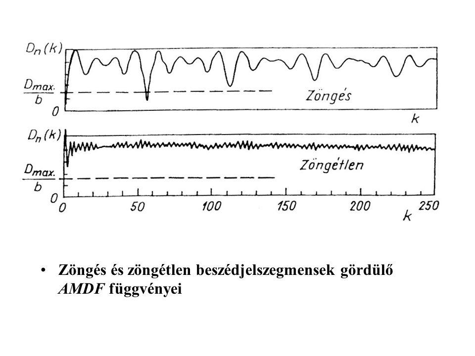 Zöngés és zöngétlen beszédjelszegmensek gördülő AMDF függvényei