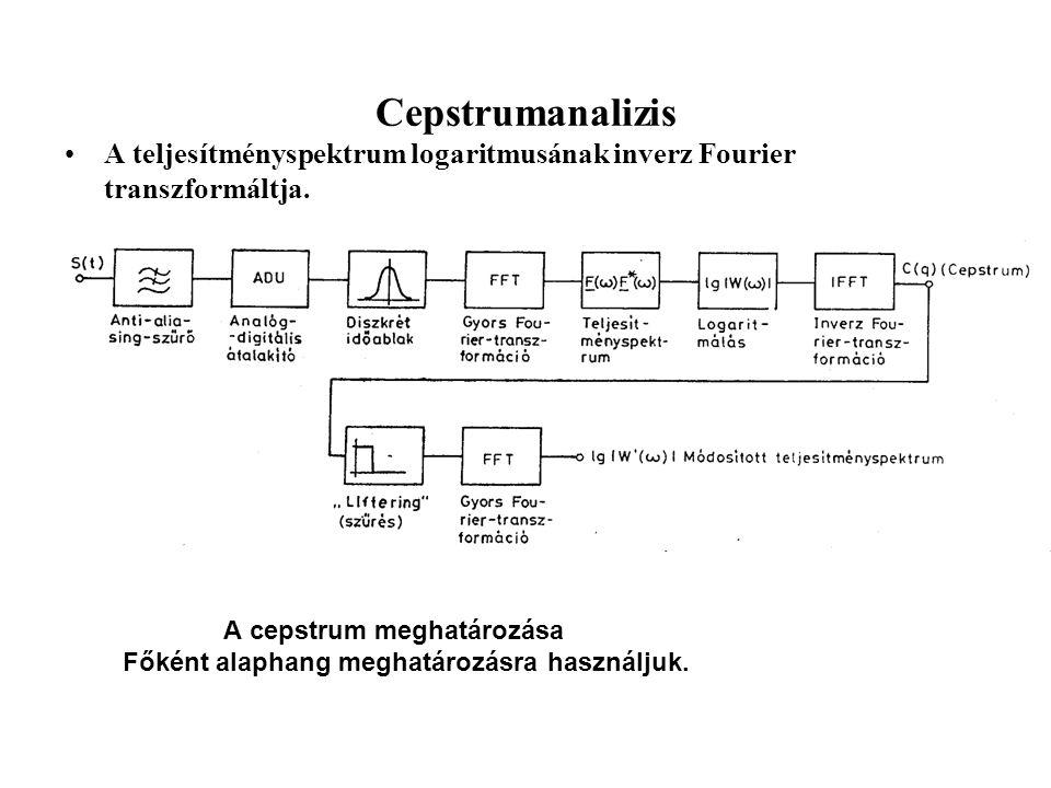 Cepstrumanalizis A teljesítményspektrum logaritmusának inverz Fourier transzformáltja. A cepstrum meghatározása.