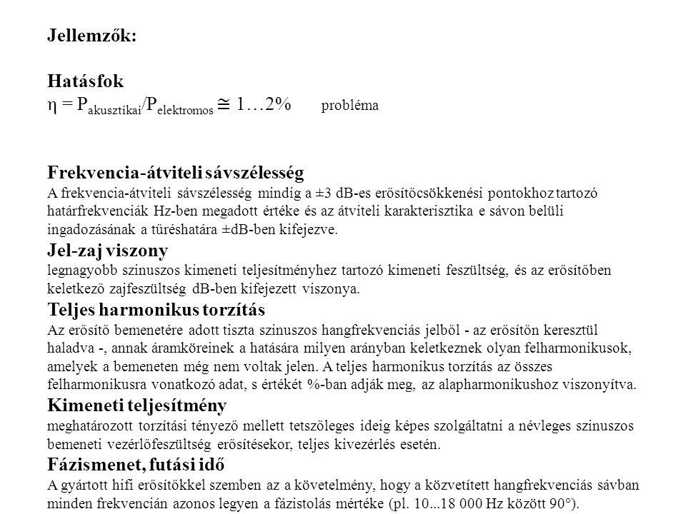 η = Pakusztikai/Pelektromos ≅ 1…2% probléma
