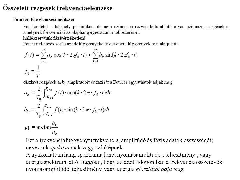 Ezt a frekvenciafüggvényt (frekvencia, amplitúdó és fázis adatok összességét)