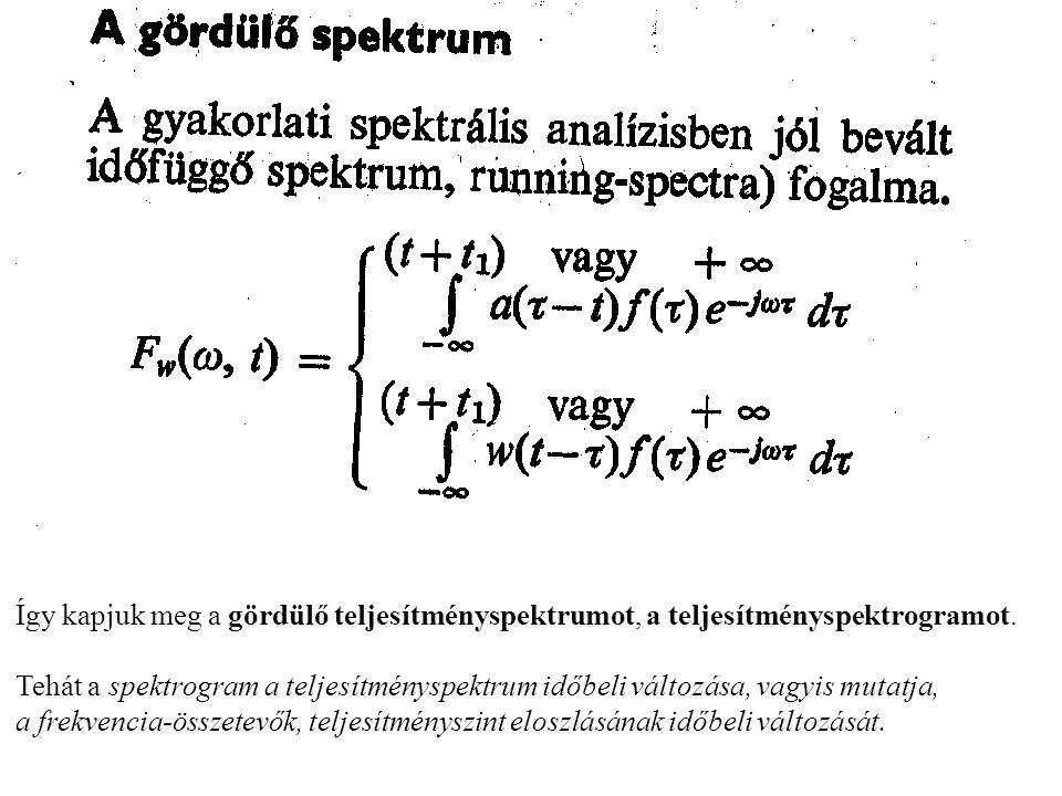 Így kapjuk meg a gördülő teljesítményspektrumot, a teljesítményspektrogramot.