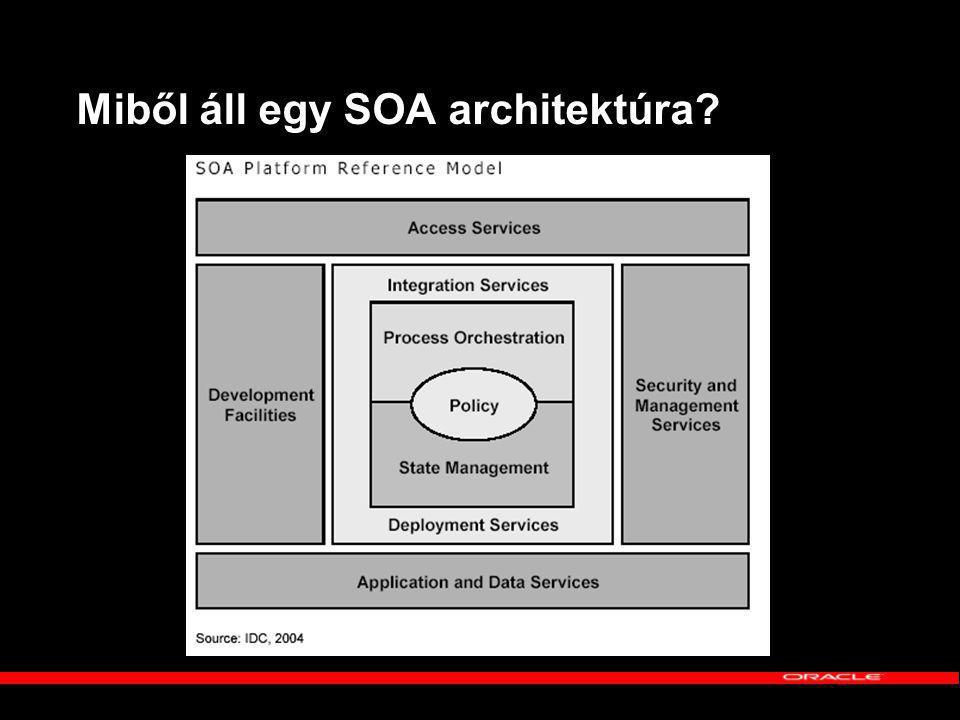 Miből áll egy SOA architektúra