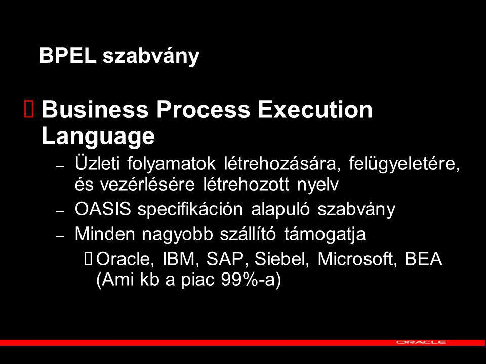 Business Process Execution Language