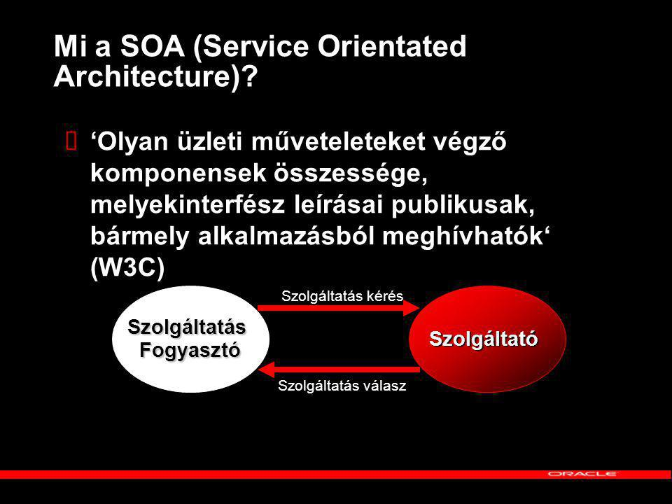Mi a SOA (Service Orientated Architecture)