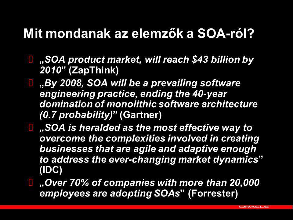 Mit mondanak az elemzők a SOA-ról