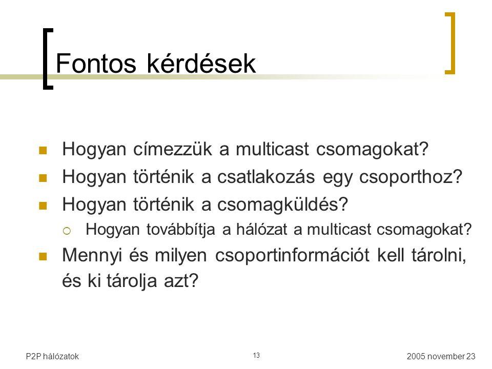 Fontos kérdések Hogyan címezzük a multicast csomagokat