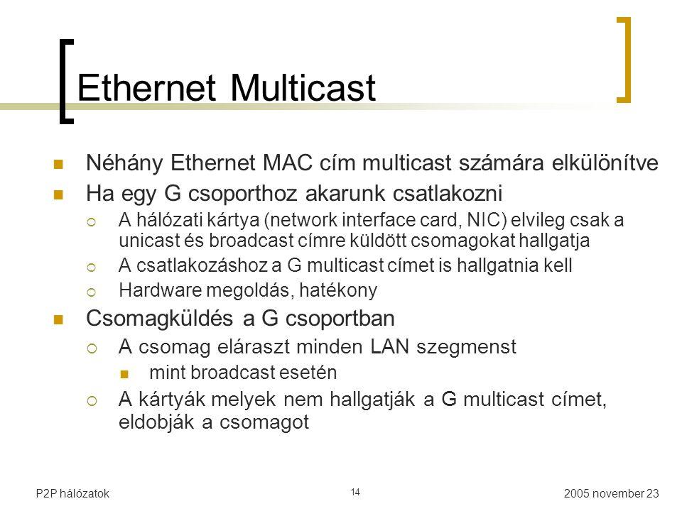 Ethernet Multicast Néhány Ethernet MAC cím multicast számára elkülönítve. Ha egy G csoporthoz akarunk csatlakozni.
