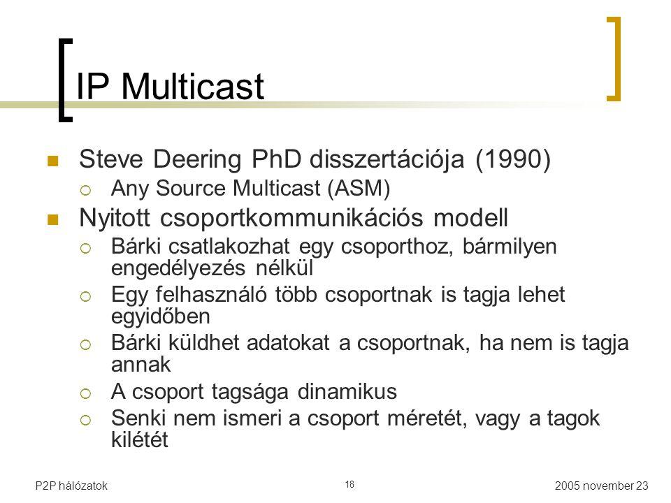 IP Multicast Steve Deering PhD disszertációja (1990)