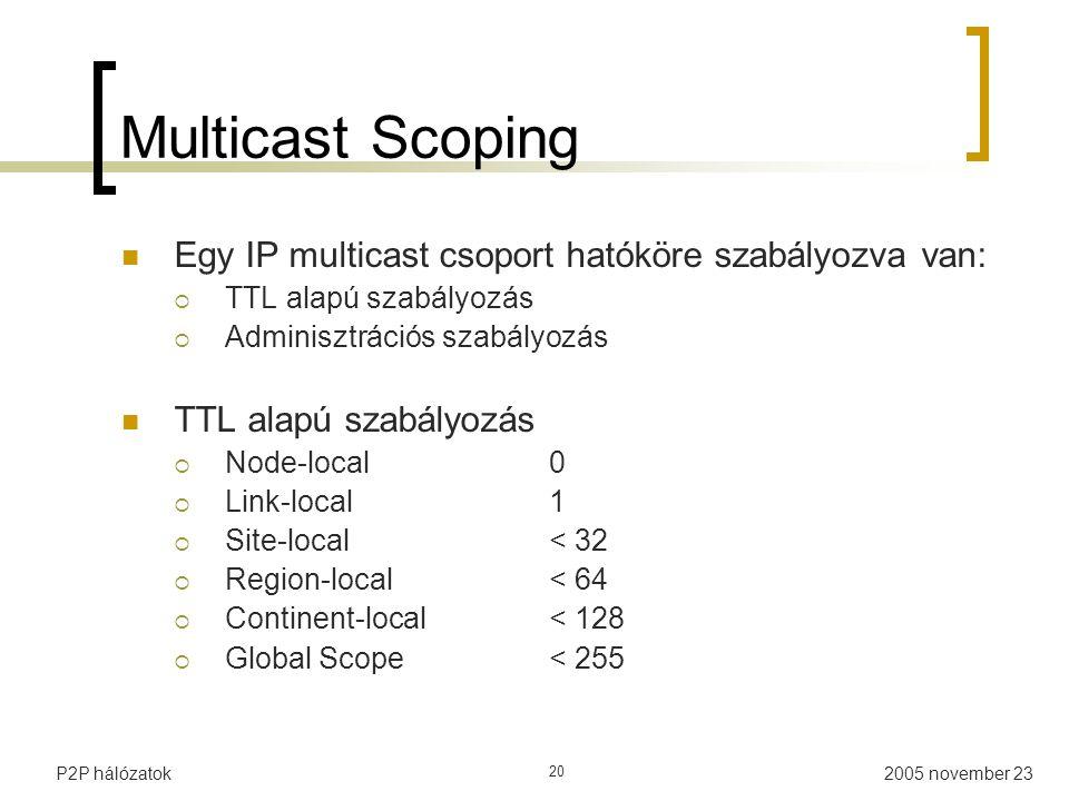 Multicast Scoping Egy IP multicast csoport hatóköre szabályozva van: