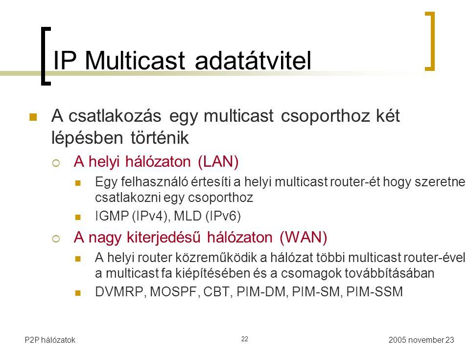 IP Multicast adatátvitel
