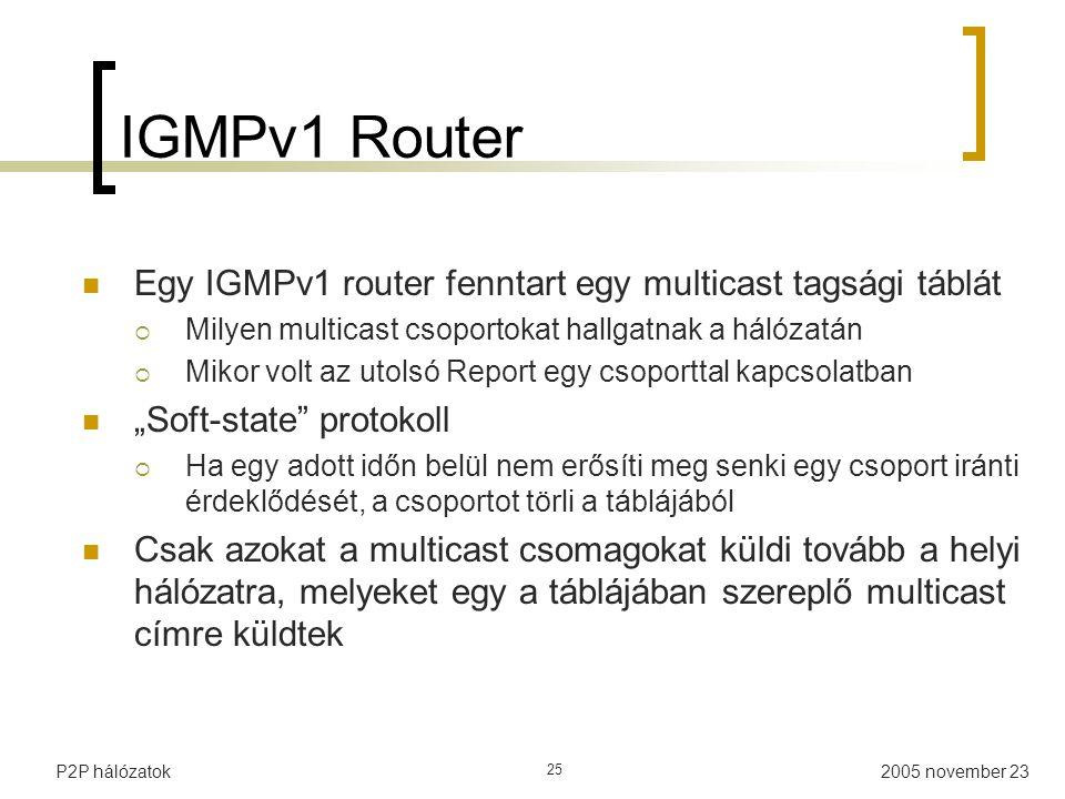 IGMPv1 Router Egy IGMPv1 router fenntart egy multicast tagsági táblát